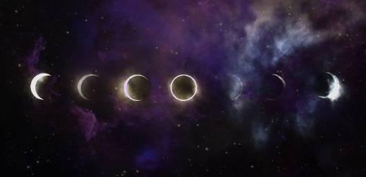 Eclipse energy