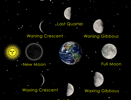 How to practice moon magic – and why!