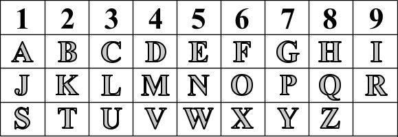 November Numerology