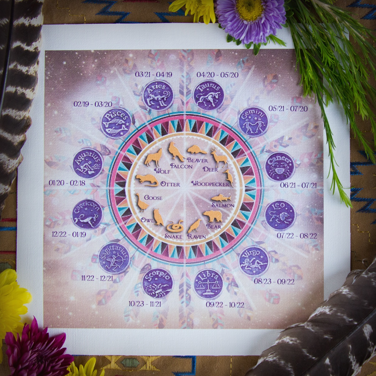 Native american zodiac canvas chart for connecting with your birth native american zodiac canvas chart for connecting with your birth totem nvjuhfo Gallery